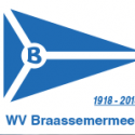 2016 Braassem Summer Regatta Uitslagen